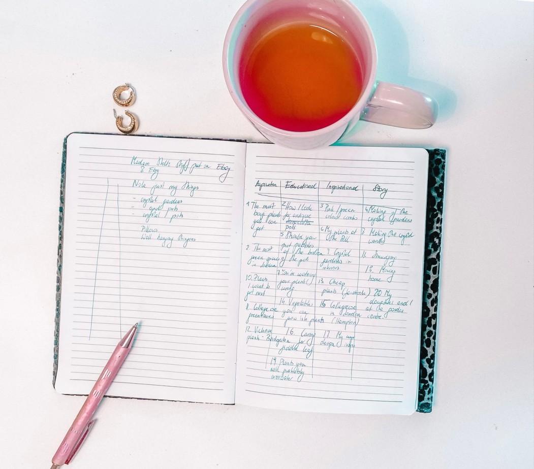 instagram content planning process